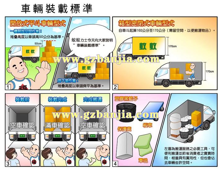 雷竞技app下载大众雷竞技官网app车辆装载标准